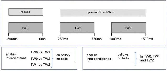 40-17_cela-conde_et_al 1